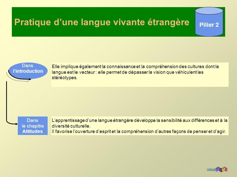 Pratique dune langue vivante étrangère Pilier 2 Elle implique également la connaissance et la compréhension des cultures dont la langue est le vecteur
