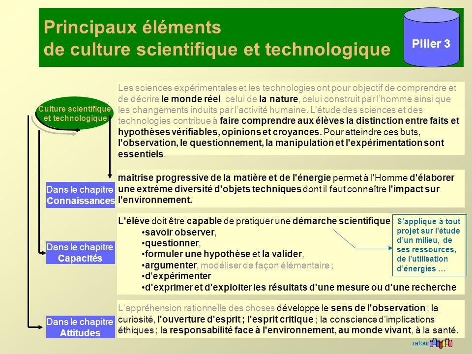 Principaux éléments de culture scientifique et technologique Pilier 3 Culture scientifique et technologique Les sciences expérimentales et les technol