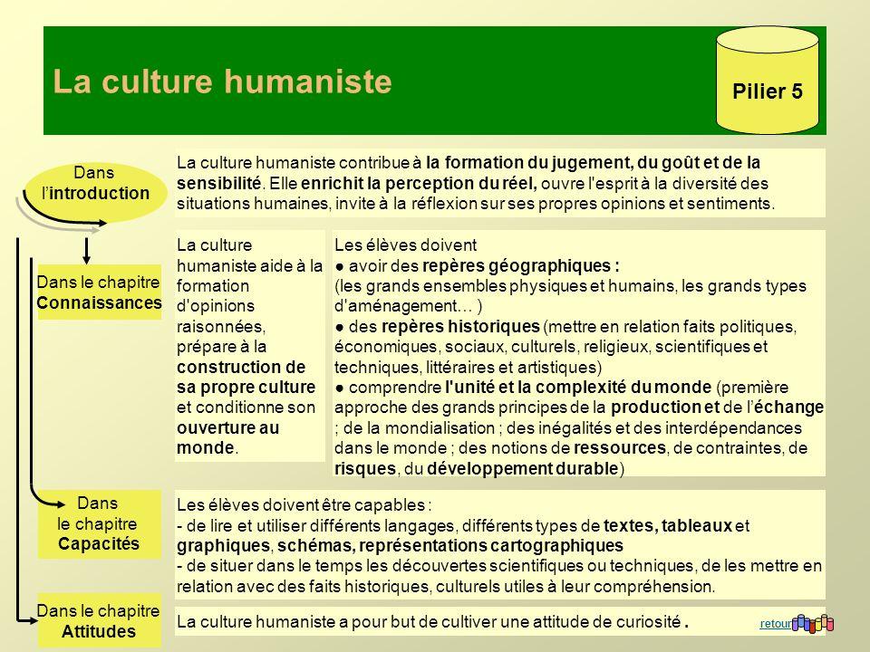 La culture humaniste Pilier 5 La culture humaniste contribue à la formation du jugement, du goût et de la sensibilité. Elle enrichit la perception du