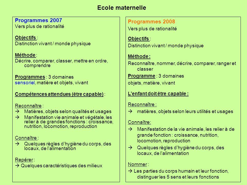 Ecole maternelle Programmes 2007 Vers plus de rationalité Objectifs : Distinction vivant / monde physique Méthode : Décrire, comparer, classer, mettre