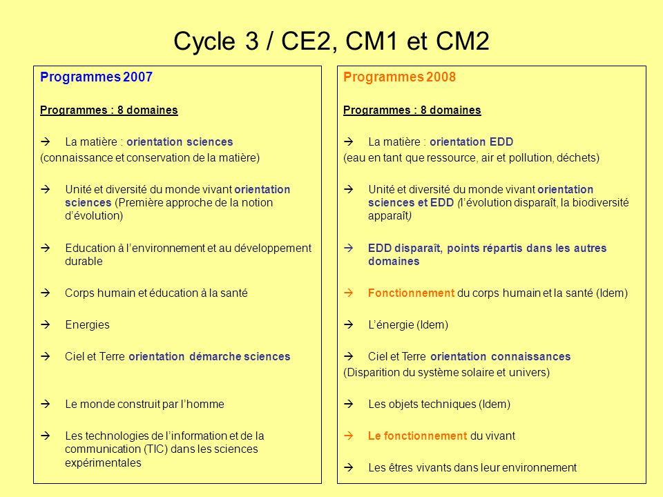 Cycle 3 / CE2, CM1 et CM2 Programmes 2007 Programmes : 8 domaines La matière : orientation sciences (connaissance et conservation de la matière) Unité