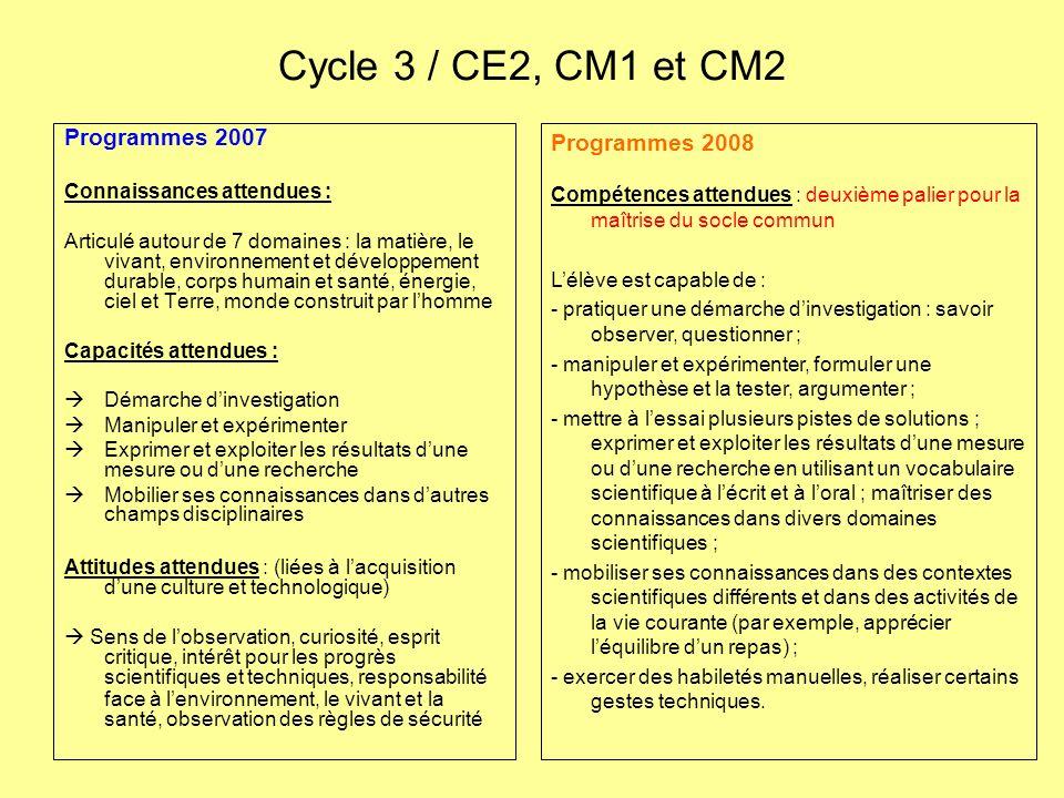 Cycle 3 / CE2, CM1 et CM2 Programmes 2007 Connaissances attendues : Articulé autour de 7 domaines : la matière, le vivant, environnement et développem