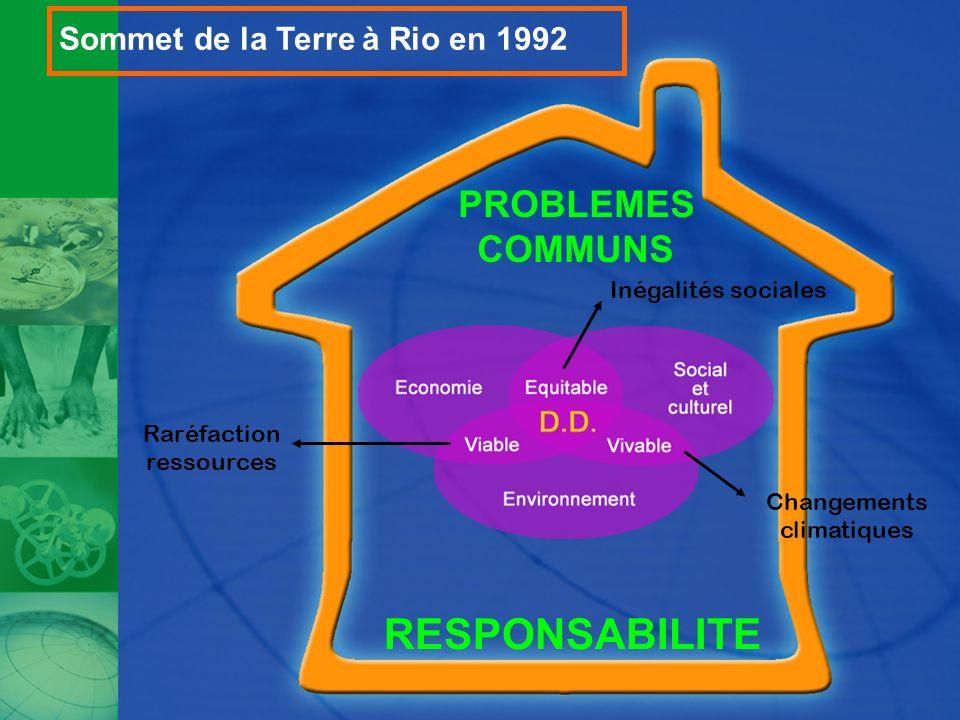 RESPONSABILITE PROBLEMES COMMUNS Inégalités sociales Raréfaction ressources Changements climatiques Sommet de la Terre à Rio en 1992