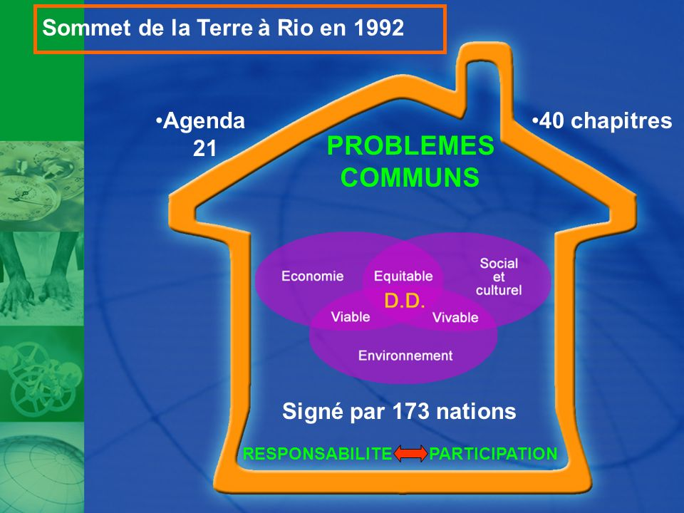 RESPONSABILITE PARTICIPATION Signé par 173 nations Agenda 21 40 chapitres PROBLEMES COMMUNS Sommet de la Terre à Rio en 1992