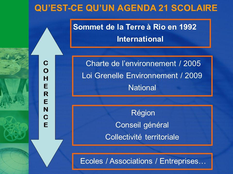 QUEST-CE QUUN AGENDA 21 SCOLAIRE Sommet de la Terre à Rio en 1992 International Charte de lenvironnement / 2005 Loi Grenelle Environnement / 2009 Nati