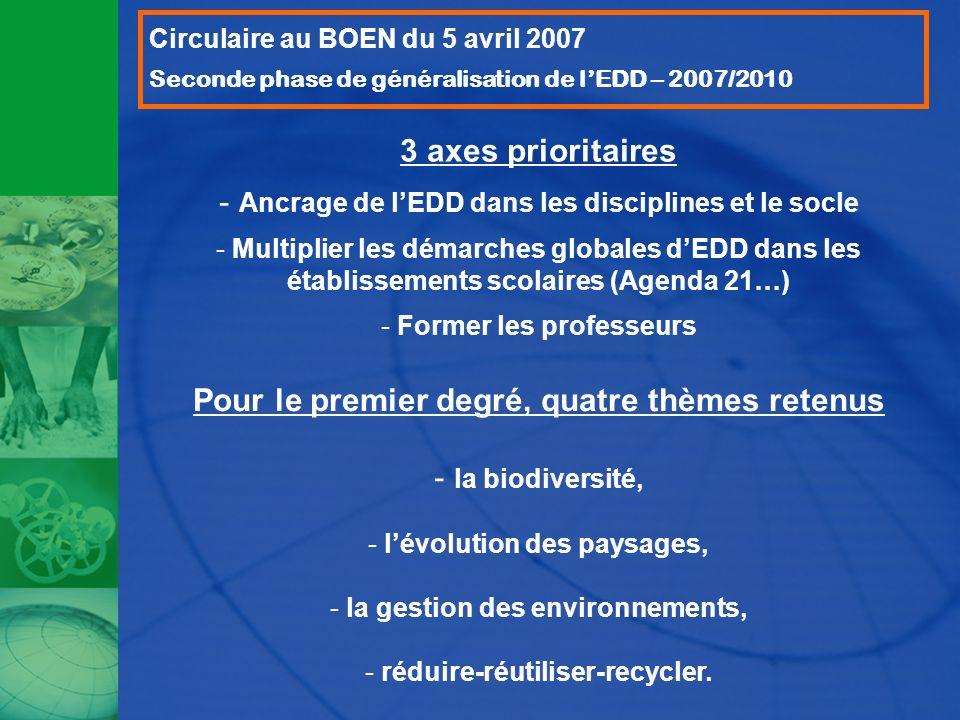 Circulaire au BOEN du 5 avril 2007 Seconde phase de généralisation de lEDD – 2007/2010 3 axes prioritaires - Ancrage de lEDD dans les disciplines et l