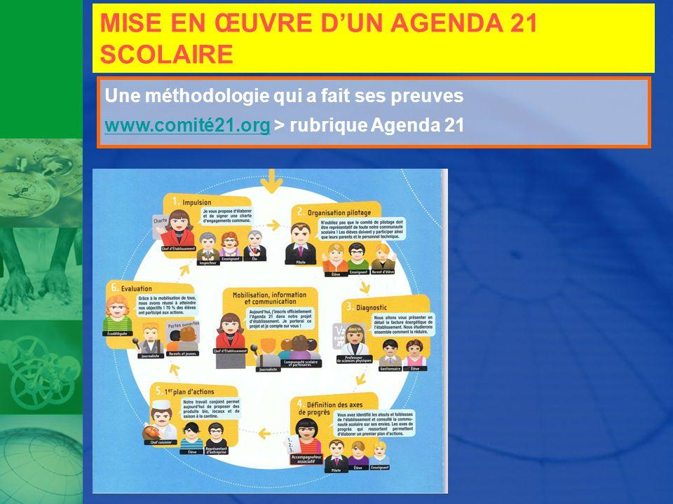 MISE EN ŒUVRE DUN AGENDA 21 SCOLAIRE Une méthodologie qui a fait ses preuves www.comité21.orgwww.comité21.org > rubrique Agenda 21