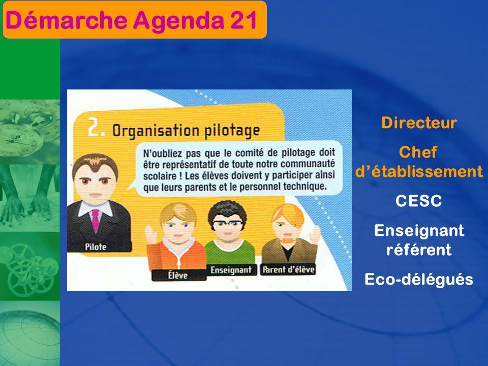 Directeur Chef détablissement CESC Enseignant référent Eco-délégués Démarche Agenda 21