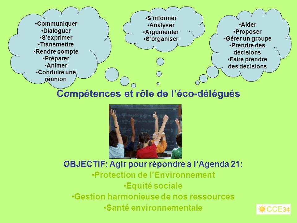 Compétences et rôle de léco-délégués OBJECTIF: Agir pour répondre à lAgenda 21: Protection de lEnvironnement Equité sociale Gestion harmonieuse de nos
