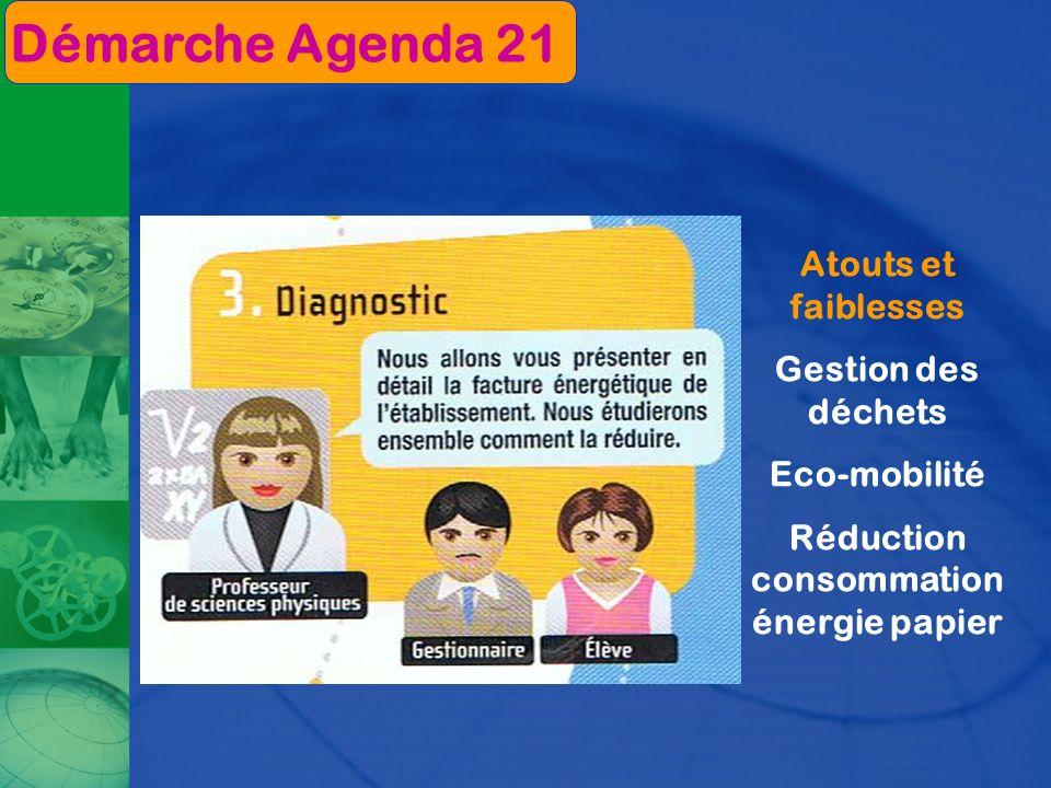 Atouts et faiblesses Gestion des déchets Eco-mobilité Réduction consommation énergie papier Démarche Agenda 21