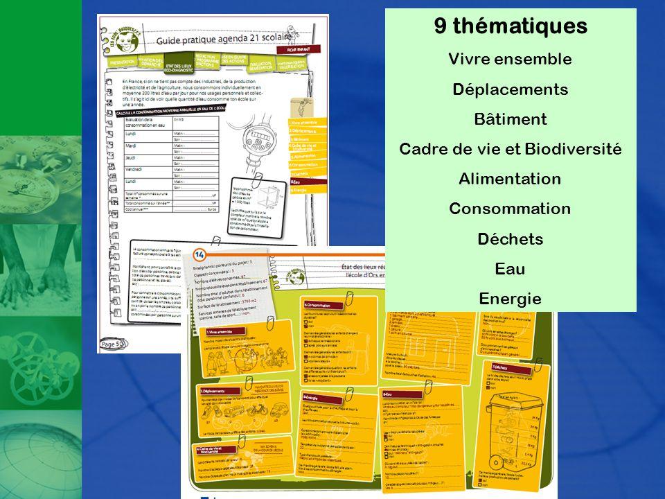 9 thématiques Vivre ensemble Déplacements Bâtiment Cadre de vie et Biodiversité Alimentation Consommation Déchets Eau Energie