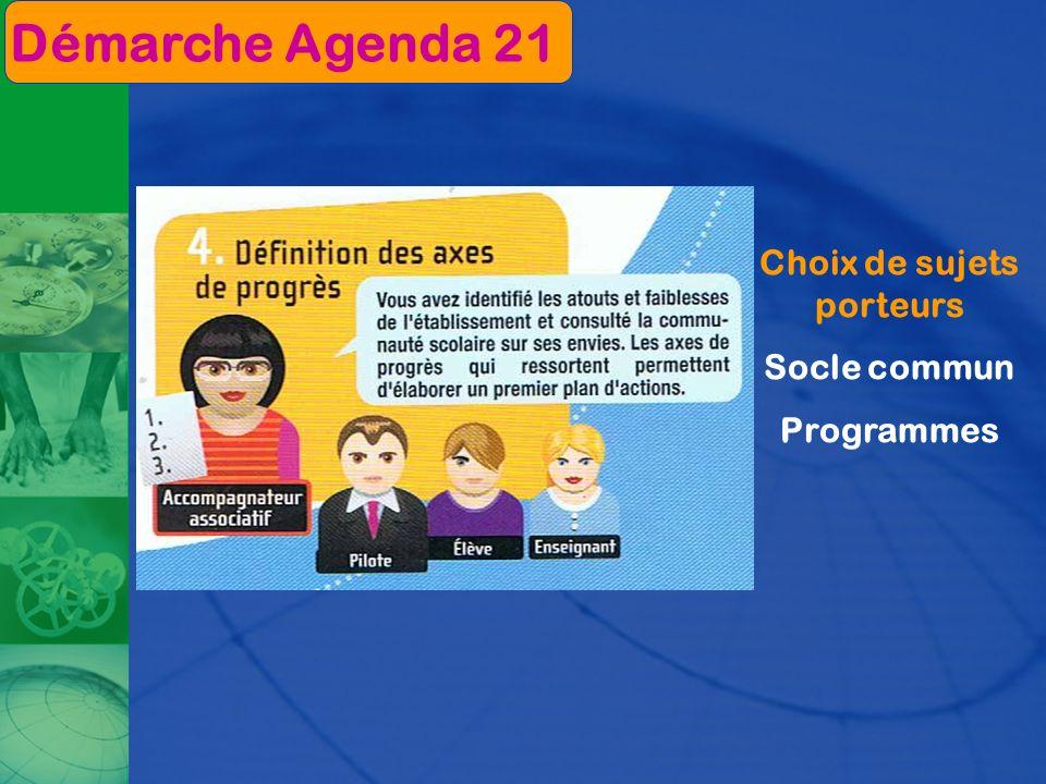 Choix de sujets porteurs Socle commun Programmes Démarche Agenda 21