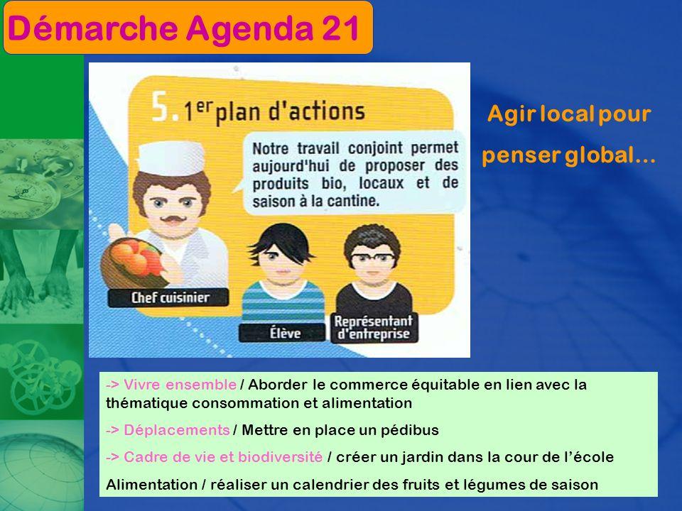 Agir local pour penser global… Démarche Agenda 21 -> Vivre ensemble / Aborder le commerce équitable en lien avec la thématique consommation et aliment