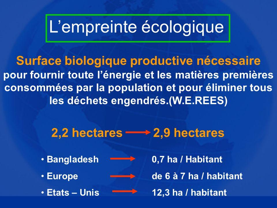 Surface biologique productive nécessaire pour fournir toute lénergie et les matières premières consommées par la population et pour éliminer tous les