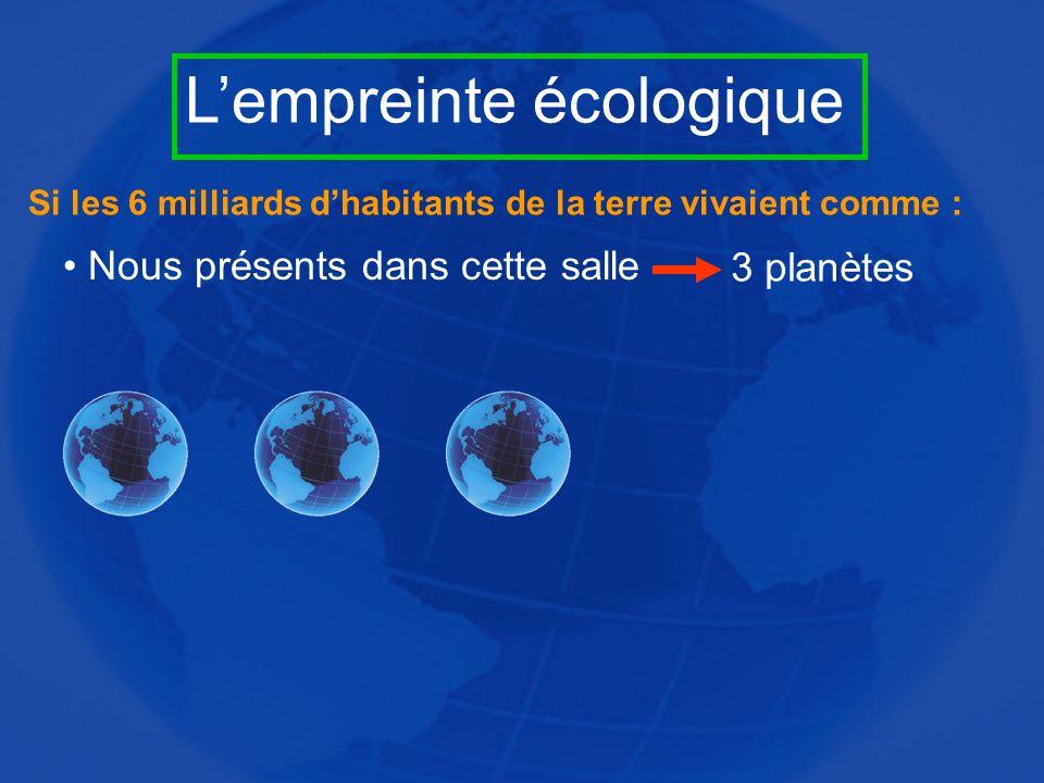Lempreinte écologique Nous présents dans cette salle 3 planètes Si les 6 milliards dhabitants de la terre vivaient comme :