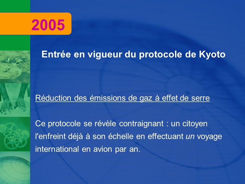 Entrée en vigueur du protocole de Kyoto Réduction des émissions de gaz à effet de serre Ce protocole se révèle contraignant : un citoyen l'enfreint dé