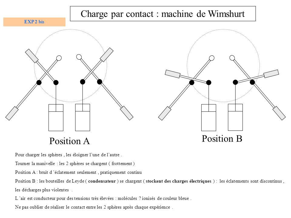 Charge par contact : machine de Wimshurt Pour charger les sphères, les éloigner lune de lautre. Tourner la manivelle : les 2 sphères se chargent ( fro