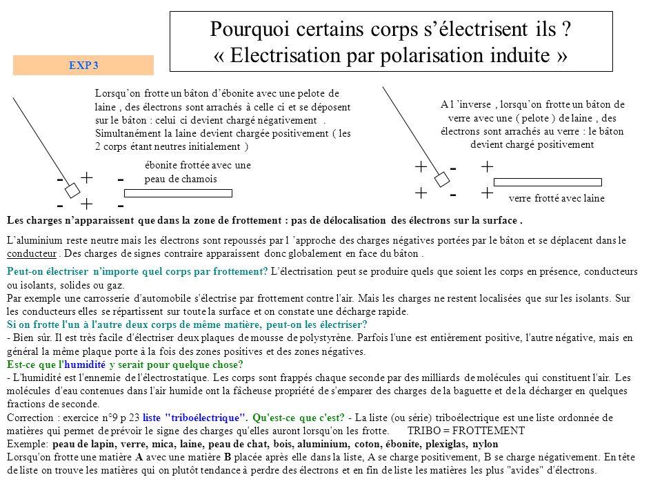 Pourquoi certains corps sélectrisent ils ? « Electrisation par polarisation induite » -- + ++ - Lorsquon frotte un bâton débonite avec une pelote de l