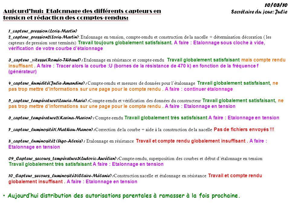 10/03/10 Secrétaire du jour: Julie Aujourdhui: Etalonnage des différents capteurs en tension et rédaction des comptes-rendus: 1_capteur_pression (Lori