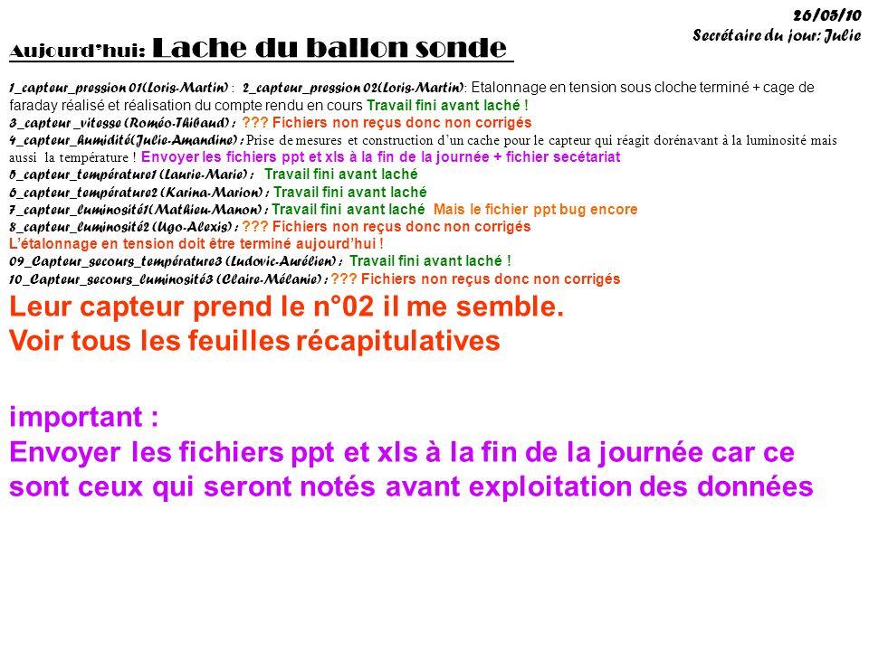 26/05/10 Secrétaire du jour: Julie Aujourdhui: Lache du ballon sonde 1_capteur_pression 01(Loris-Martin) : 2_capteur_pression 02(Loris-Martin) : Etalo