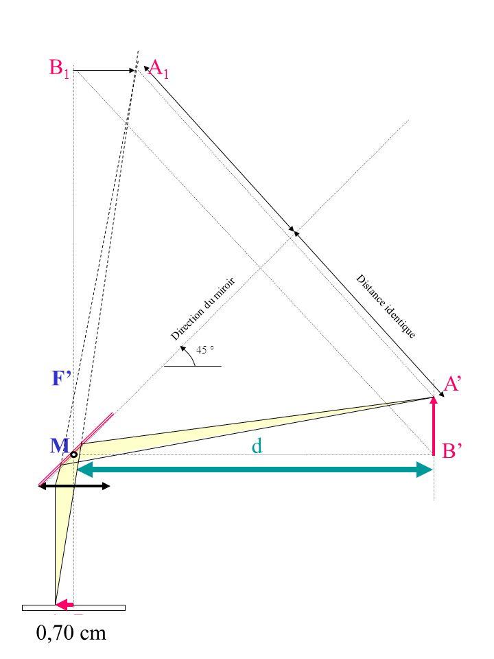 d A A M Direction du miroir 45 ° A1A1 B1B1 B B 0,70 cm F Distance identique