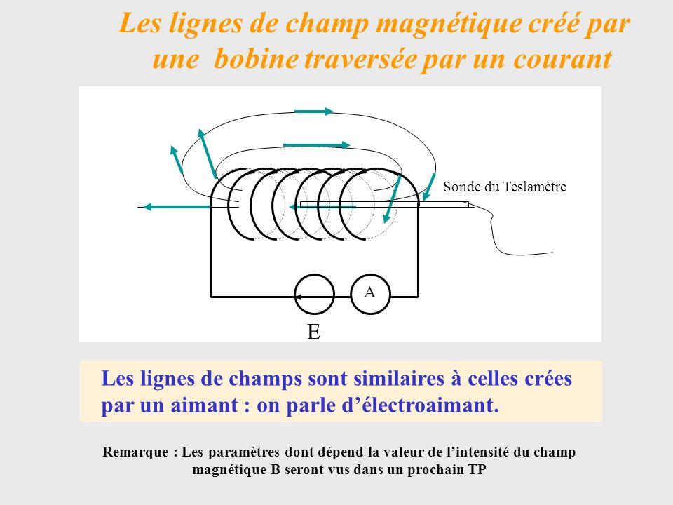 Quelques ordres de grandeurs de champ magnétique * Terrestre : 10 µT * Aimant : 10 mT * Bobine supraconductrice : 10 T A consulter : http://www.web-sciences.com/fiches1s/fiche23/fiche23.htm