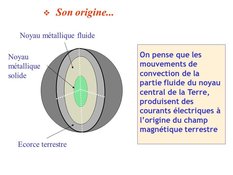 Le champ magnétique terrestre peut en première approximation être assimilé à un champ dipolaire créé par une petite boucle de courant ou un petit aimant, « vu » de très loin.