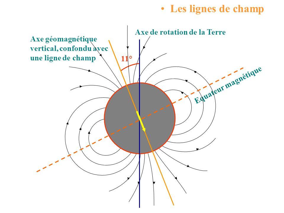 Equateur magnétique Axe géomagnétique horizontale I Orientation de laiguille aimantée Pôle nord NmNm SmSm verticale Le Pôle Nord magnétique terrestre est en réalité un pôle de magnétisme sud qui attire le pôle nord de l aimant que constitue l aiguille de la boussole.