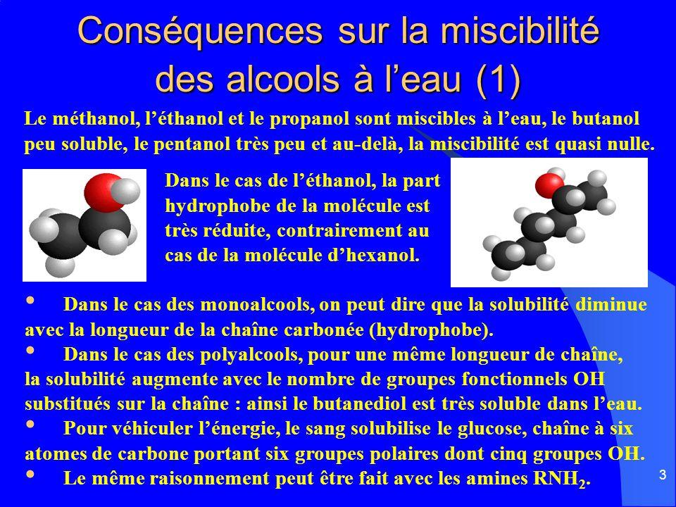 3 Conséquences sur la miscibilité des alcools à leau (1) Le méthanol, léthanol et le propanol sont miscibles à leau, le butanol peu soluble, le pentan