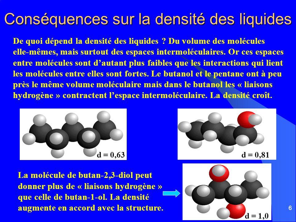 6 Conséquences sur la densité des liquides De quoi dépend la densité des liquides ? Du volume des molécules elle-mêmes, mais surtout des espaces inter