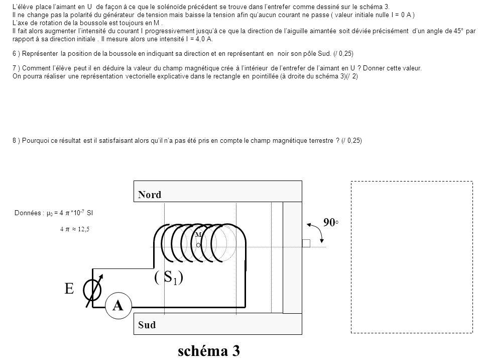 Sud Nord B a B i E ( S 1 ) B s Correction schéma 2schéma 1 M A + Sud Nord B a B i schéma 3 E ( S 1 ) B s M 90 ° Puisque langle est de 45° alors Bs = Bi B = µ 0 * I * N / L = 4 *10 -7 * 4,0 * 2000/ 0,40 = 25 mT A +