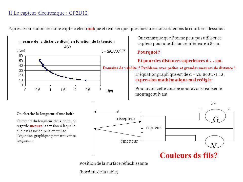 II Le capteur électronique : GP2D12 Après avoir étalonner notre capteur électronique et réaliser quelques mesures nous obtenons la courbe ci dessous :