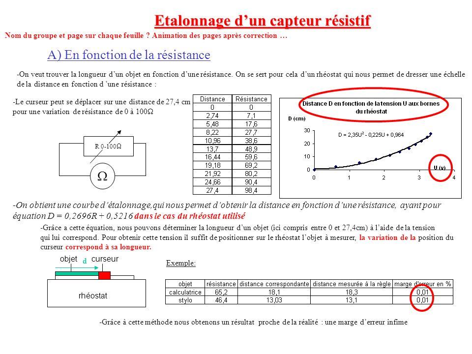 Etalonnage dun capteur résistif A) En fonction de la résistance -On veut trouver la longueur dun objet en fonction dune résistance.