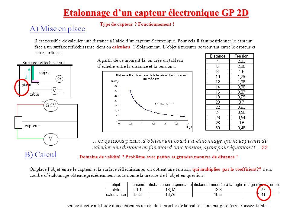 Etalonnage dun capteur électronique GP 2D A) Mise en place B) Calcul Il est possible de calculer une distance à laide dun capteur électronique.