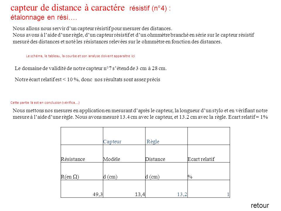 capteur de distance à caractére résistif (n°4) : étalonnage en rési…. Nous allons nous servir dun capteur résistif pour mesurer des distances. Nous av