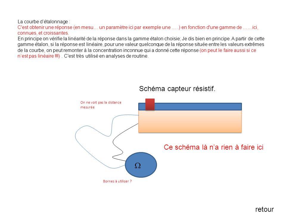 La courbe détalonnage : C'est obtenir une réponse (en mesu… un paramètre ici par exemple une …..) en fonction d'une gamme de ……ici, connues, et croiss