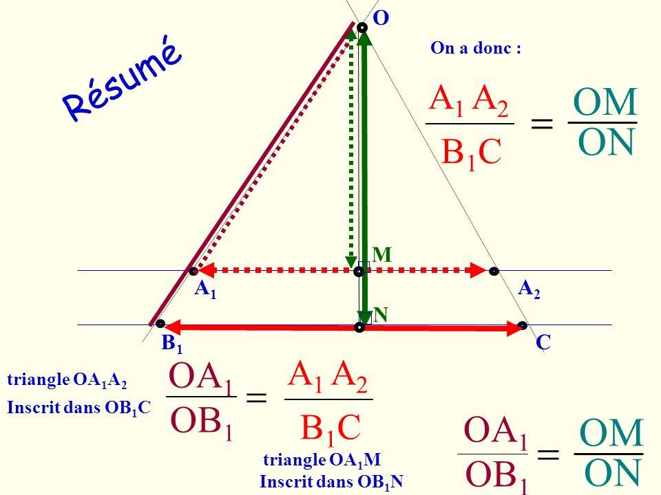 ON OM OB 1 OA 1 O A1A1 A2A2 B1B1 C Résumé B1CB1C A 1 A 2 triangle OA 1 A 2 triangle OA 1 M OB 1 OA 1 Inscrit dans OB 1 C M N Inscrit dans OB 1 N B1CB1