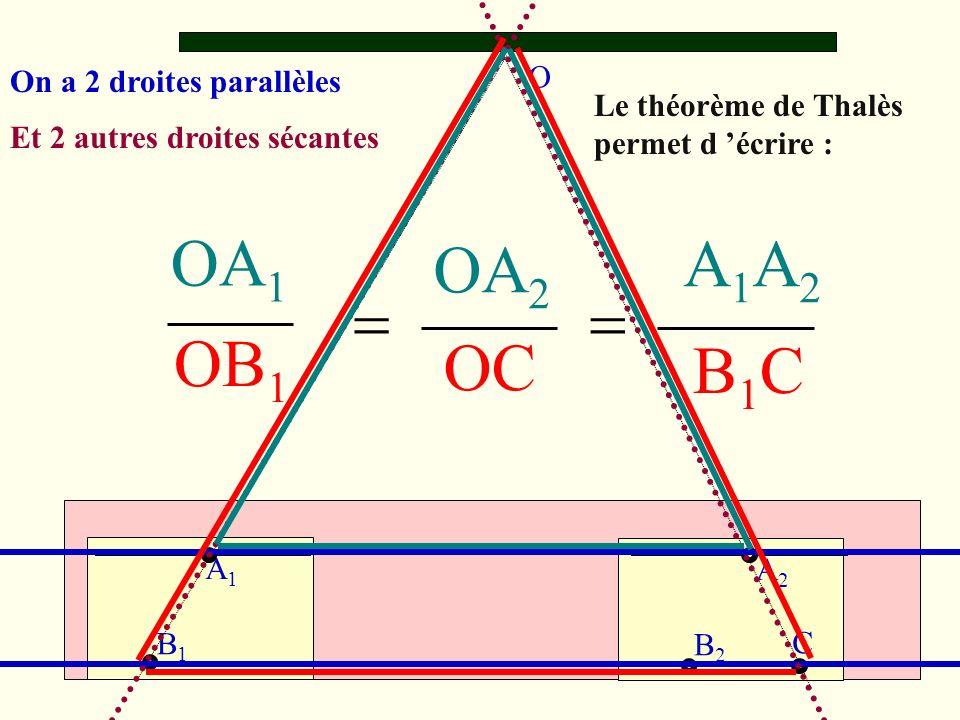 O A1A1 A2A2 B1B1 B2B2 C On a 2 droites parallèles Et 2 autres droites sécantes Le théorème de Thalès permet d écrire : OC OB 1 OA 1 OA 2 A1A2A1A2 B1CB1C