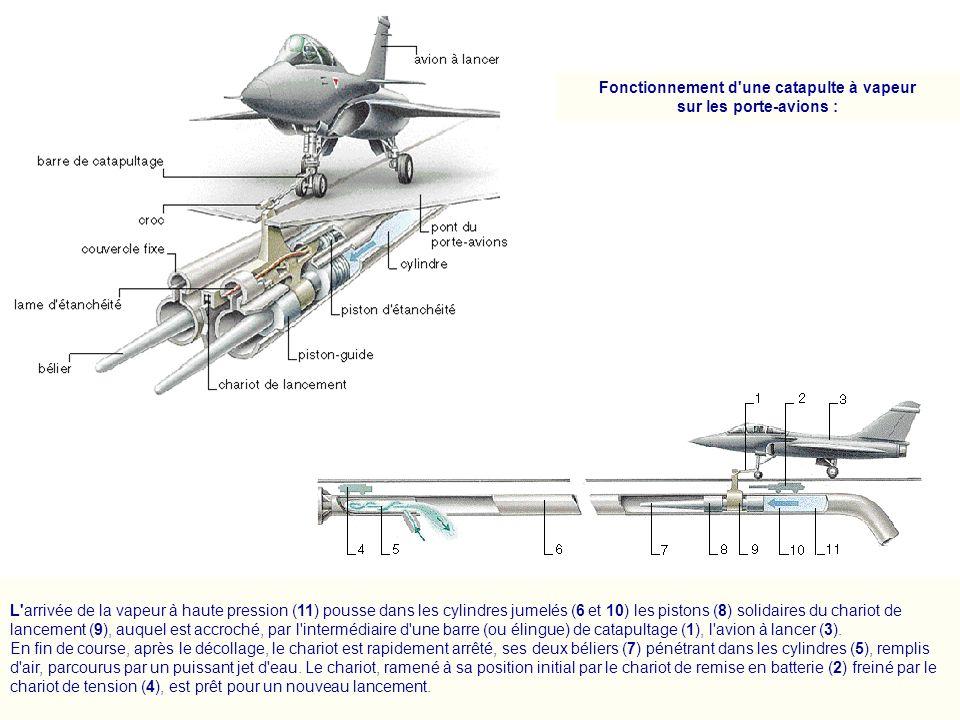 L'arrivée de la vapeur à haute pression (11) pousse dans les cylindres jumelés (6 et 10) les pistons (8) solidaires du chariot de lancement (9), auque