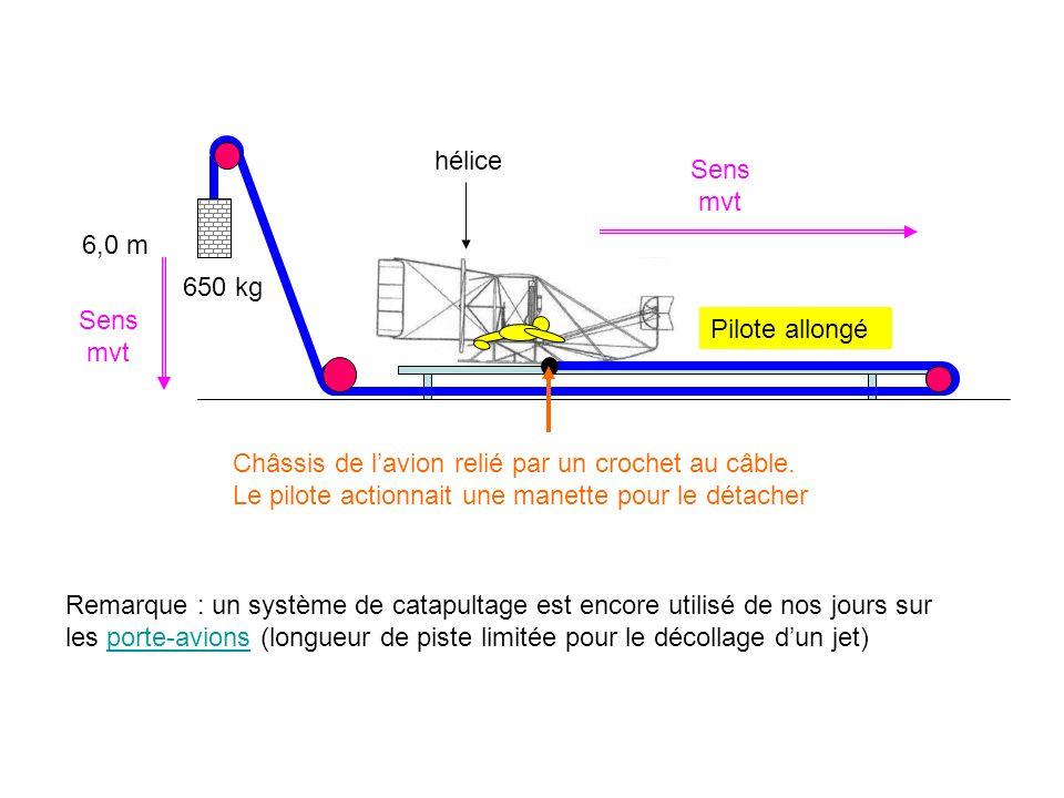 Remarque : un système de catapultage est encore utilisé de nos jours sur les porte-avions (longueur de piste limitée pour le décollage dun jet)porte-a