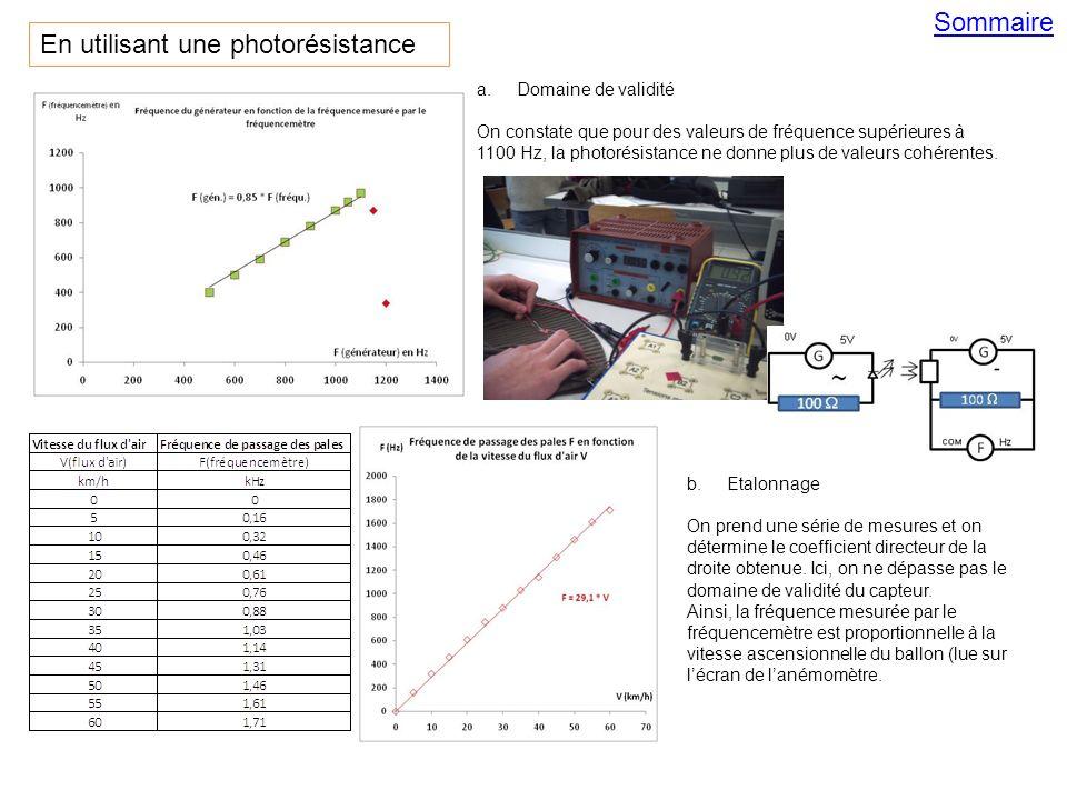 a.Domaine de validité On constate que pour des valeurs de fréquence supérieures à 1100 Hz, la photorésistance ne donne plus de valeurs cohérentes.