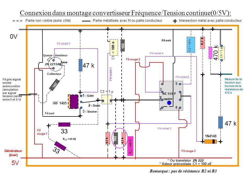 Connexion dans montage convertisseur Fréquence/Tension continue(0/5V): Remarque : pas de résistance R2 ni R3 47 k 470 k 47 k 33 5V 0V Générateur (kiwi) C3 = 1 µ C4 = 1 µ C2 = 10 n IRF 1405 1 : Gate 2 : Drain 3 : Source Queue : émetteur Collecteur base Fil gris signal entrée anémomètre (simulation par signal tension carrée entre 0 et 5 V) 2N 2219A* NE 555 P repère 1 3 5 4,7 k 8 C1 = 100 n Fil noir Fil violet 3 2 Fil violet 1 Fil rouge 1 Fil rouge 3 162 4,7 k 1N4148 * Ou transistor 2N 222 * Valeur préconisée C1 = 100 nF R 10 = 66 162 Fil rouge 2 Fil noir 162 4,7 k R éq = 160 Fil violet 2 Fil violet 4 Fil violet 5 Partie métallisée avec fil ou patte conducteurIntersection métal avec patte conducteurPartie non visible (autre côté) Mesure de la tension aux bornes de la résistance de 470 k