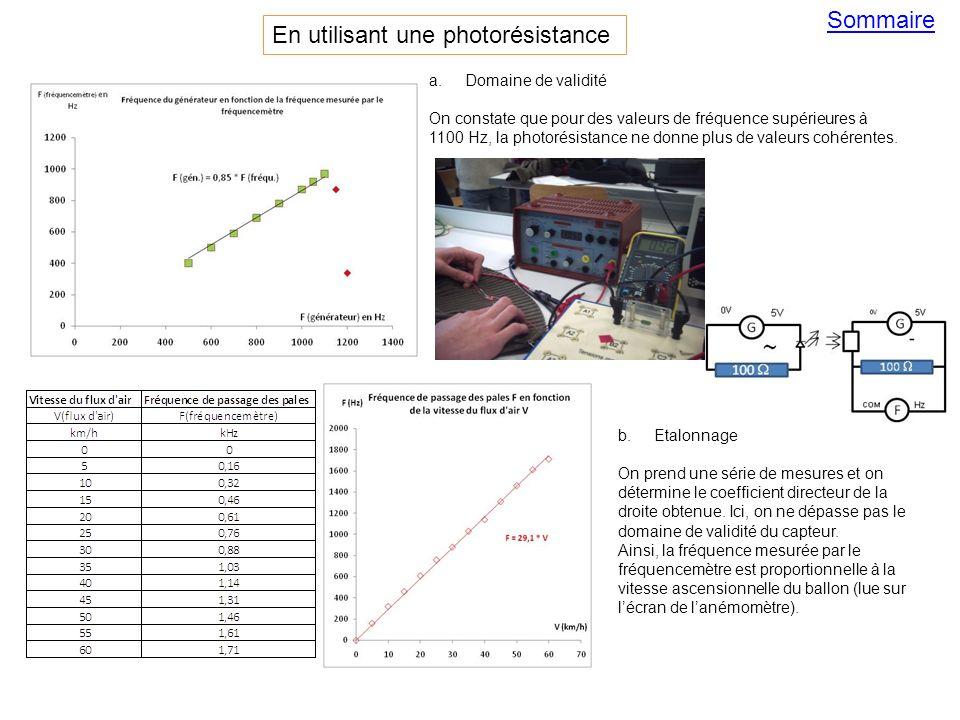 a.Domaine de validité On constate que pour des valeurs de fréquence supérieures à 1100 Hz, la photorésistance ne donne plus de valeurs cohérentes. b.E