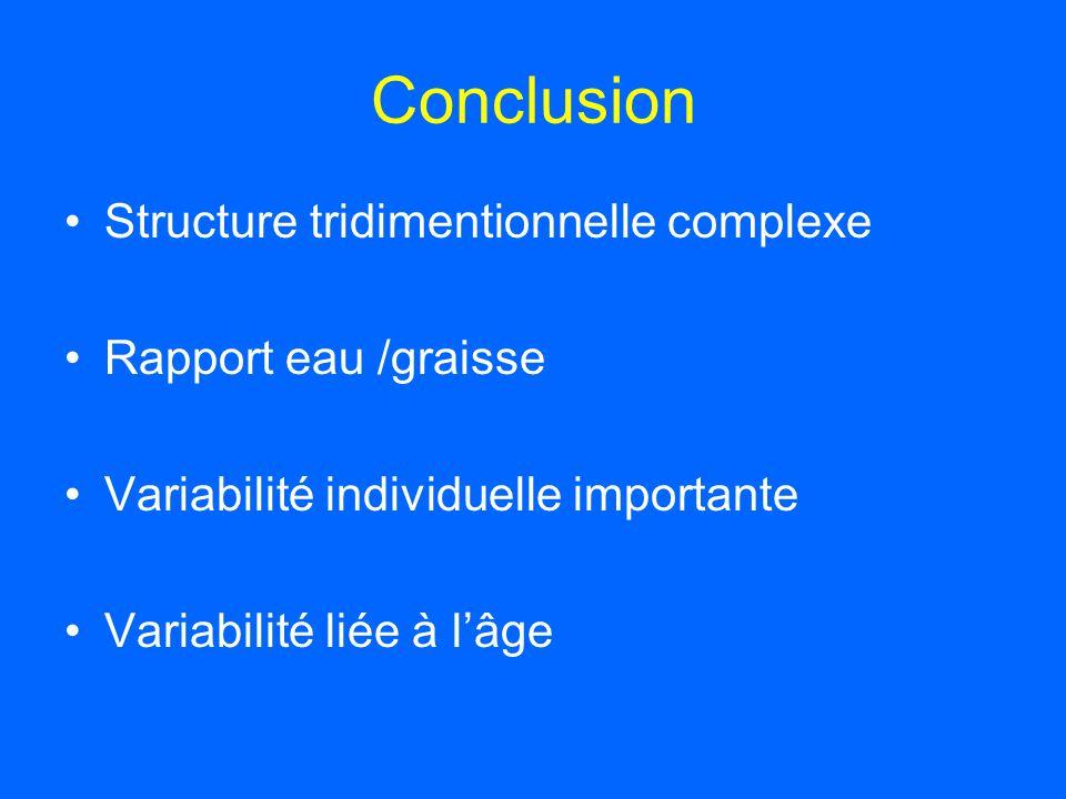 Conclusion Structure tridimentionnelle complexe Rapport eau /graisse Variabilité individuelle importante Variabilité liée à lâge