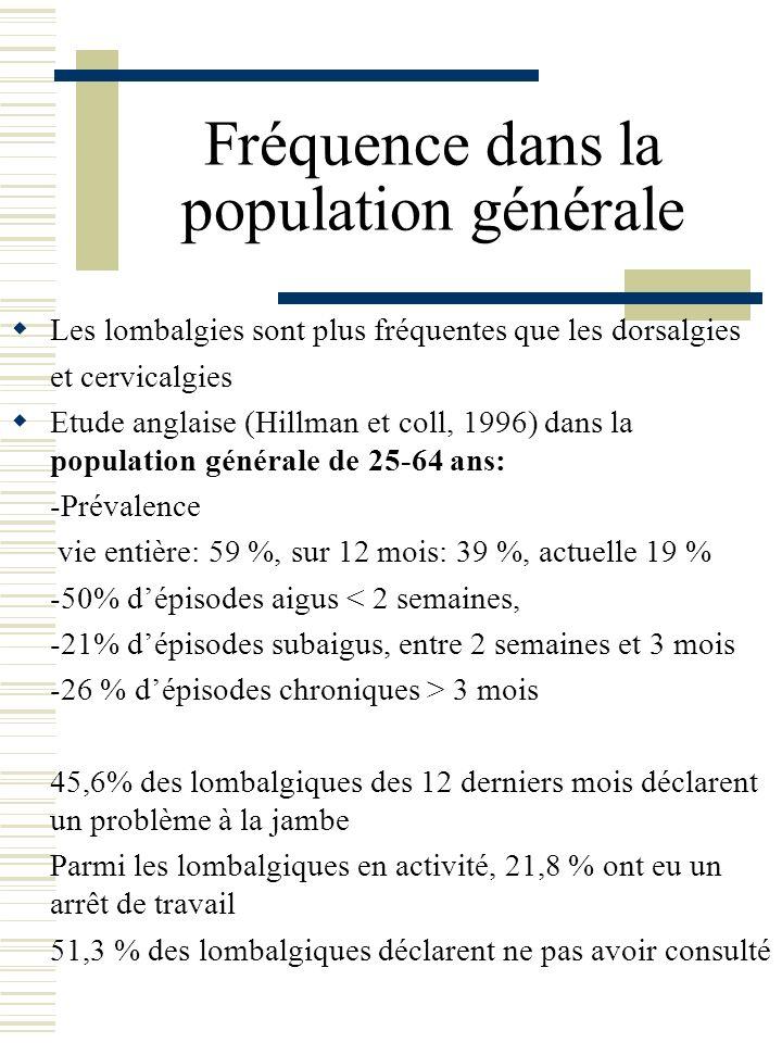 Fréquence dans la population générale Les lombalgies sont plus fréquentes que les dorsalgies et cervicalgies Etude anglaise (Hillman et coll, 1996) da