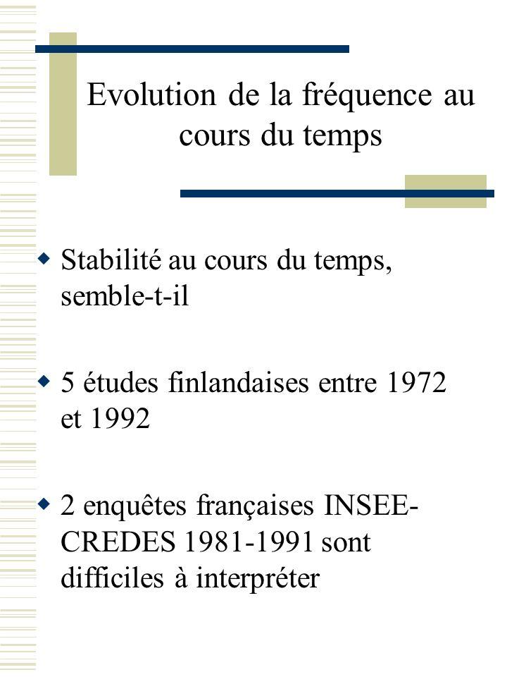 Evolution de la fréquence au cours du temps Stabilité au cours du temps, semble-t-il 5 études finlandaises entre 1972 et 1992 2 enquêtes françaises IN