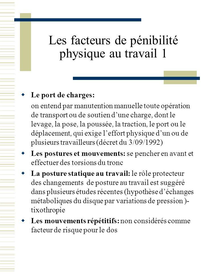 Les facteurs de pénibilité physique au travail 1 Le port de charges: on entend par manutention manuelle toute opération de transport ou de soutien dun