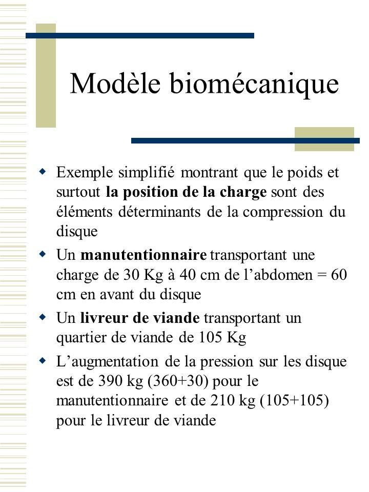 Exemple simplifié montrant que le poids et surtout la position de la charge sont des éléments déterminants de la compression du disque Un manutentionn
