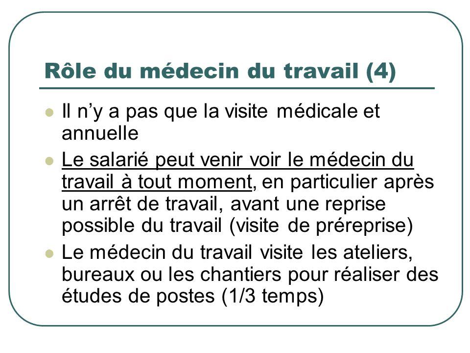 Rôle du médecin du travail (4) Il ny a pas que la visite médicale et annuelle Le salarié peut venir voir le médecin du travail à tout moment, en parti