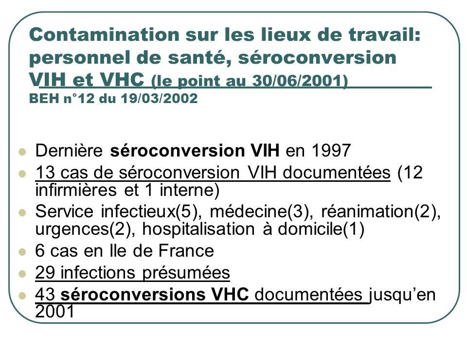 Contamination sur les lieux de travail: personnel de santé, séroconversion VIH et VHC (le point au 30/06/2001) BEH n°12 du 19/03/2002 Dernière sérocon